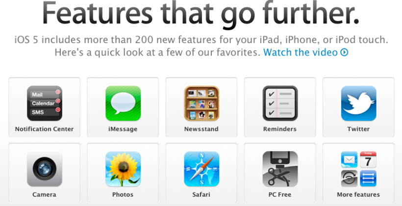 Apple's new iPhone 4S / iOS 5 experience as it exists on Android