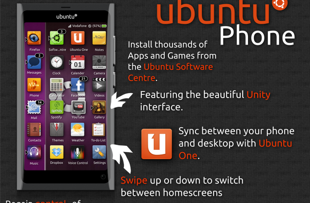 Ubuntu Phone OS being developed