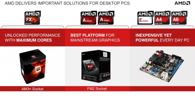 "AMD ""Elite"" A-Series desktop APUs official with up to 4.4GHz quadcore"