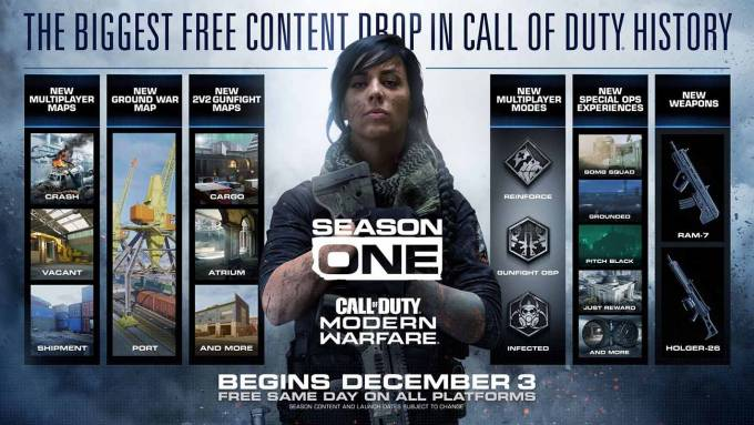 COD: Modern Warfare Season 1 battle pass and free content detailed