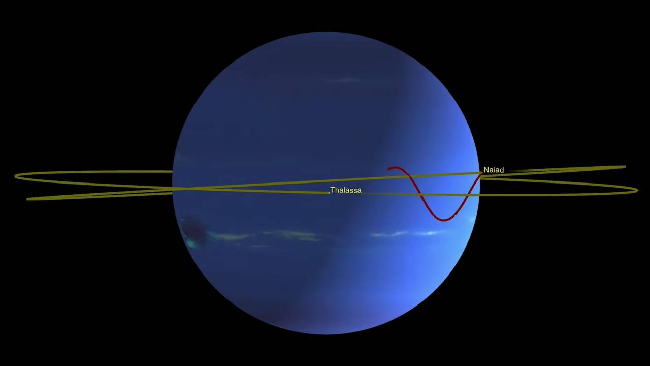 NASA reveals the mesmerizing dance of Neptune's moons