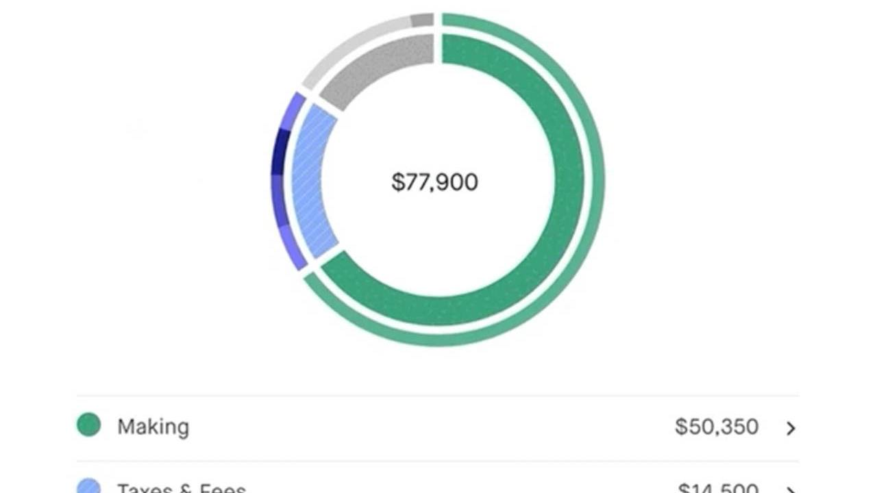 Kickstarter budget tool shows backers how funds will be used