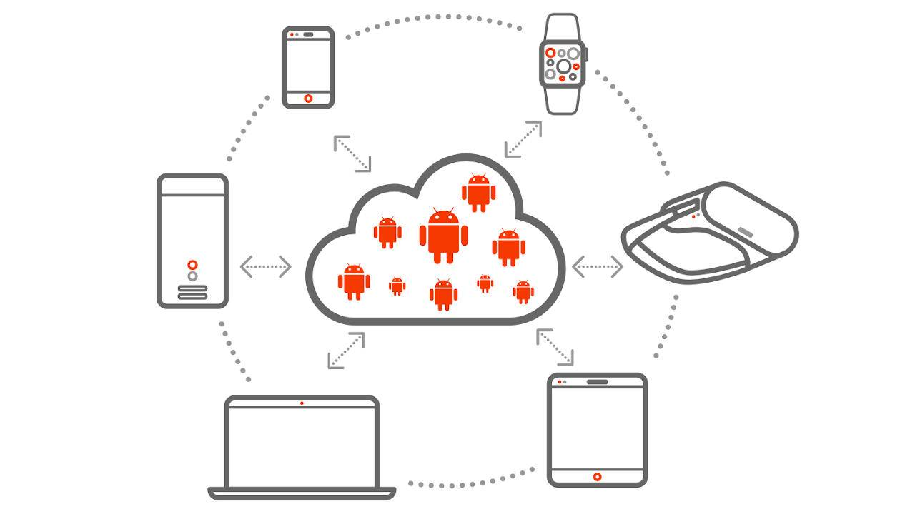 Ubuntu maker Canonical's Anbox Cloud offers remote Android apps, games