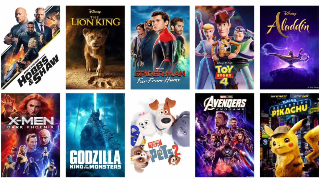 How much does a movie need to be profitable?