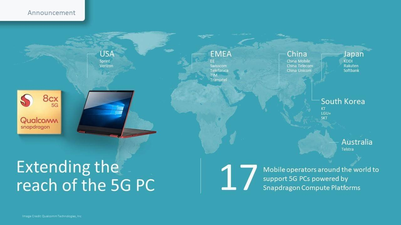 Qualcomm Snapdragon 5G PCs will be supported by 17 carriers around the world