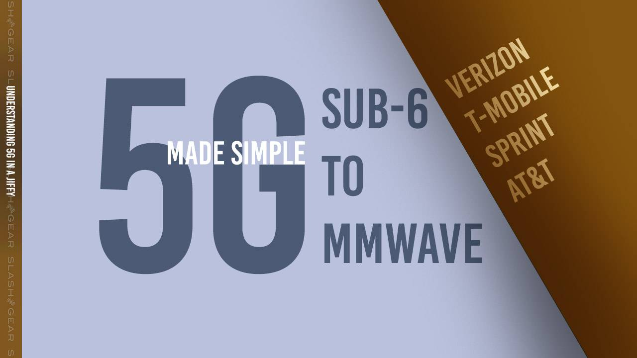 5G in the USA made simple: Sub-6 vs mmWave