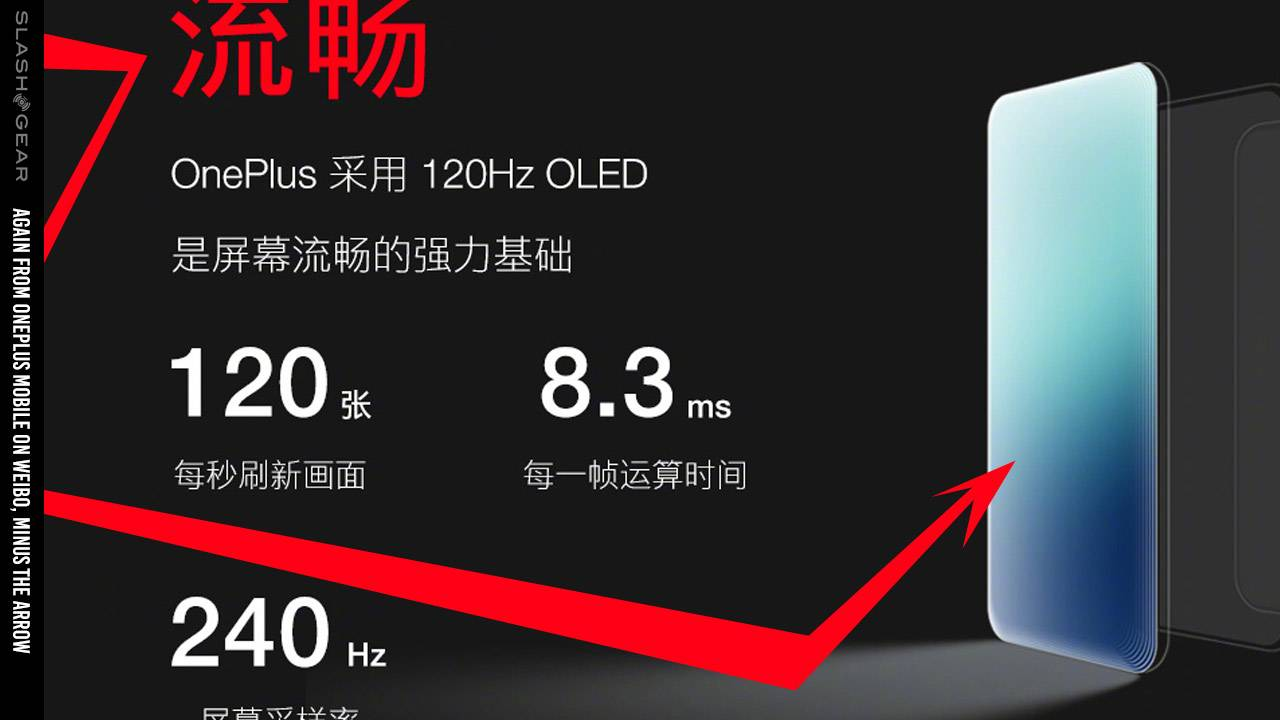 OnePlus 8 gets highest DisplayMate score before it's even launched